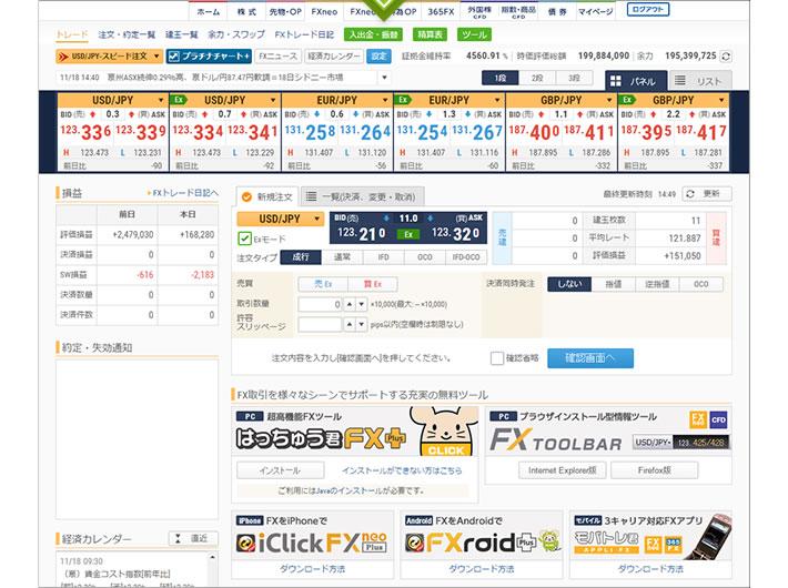 FXネオ ブラウザ取引画面