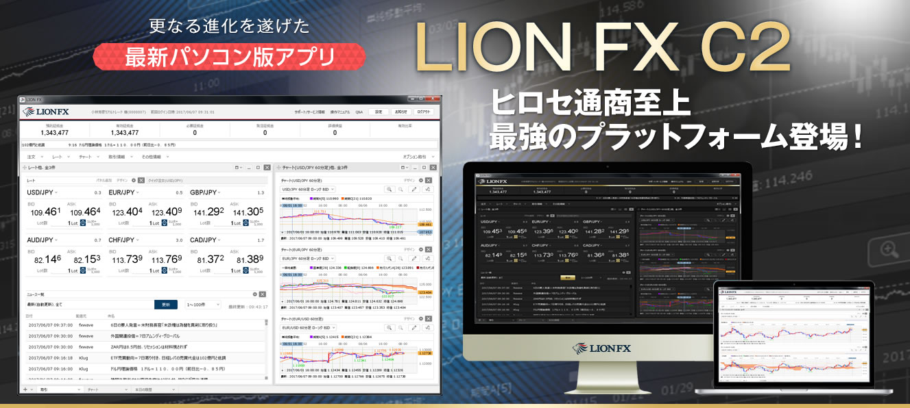 LION FX(ヒロセ通商)のトレーディングツール