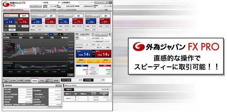 外為ジャパン FX PLUS