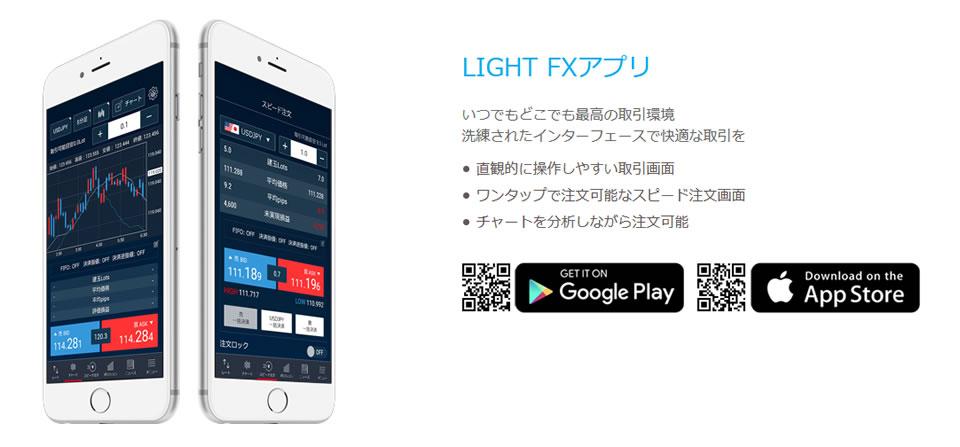 LIGHT FXアプリ